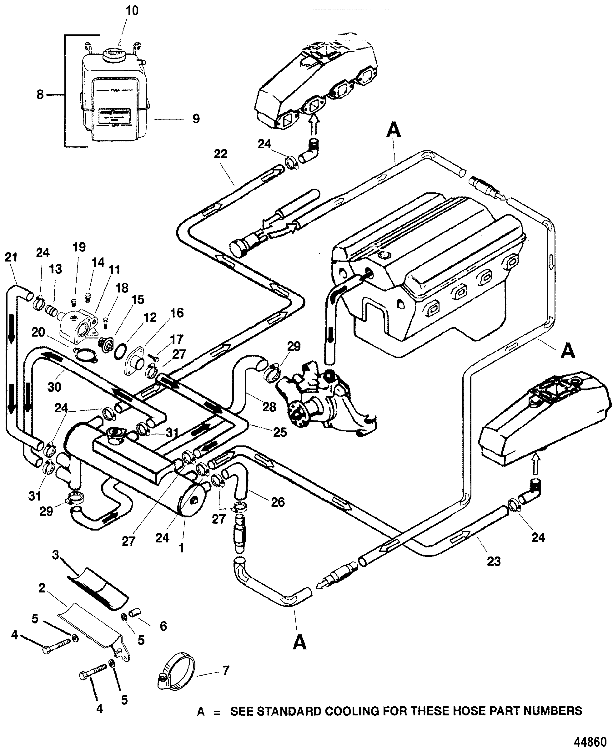 1976 mercruiser 454 cooling system diagram new wiring diagram 2018 mercruiser 7 4l mie mpi lh gen vi boat motor diagrams mercruiser raw water pump hoses 30 mercruiser cooling system diagram on pooptronica