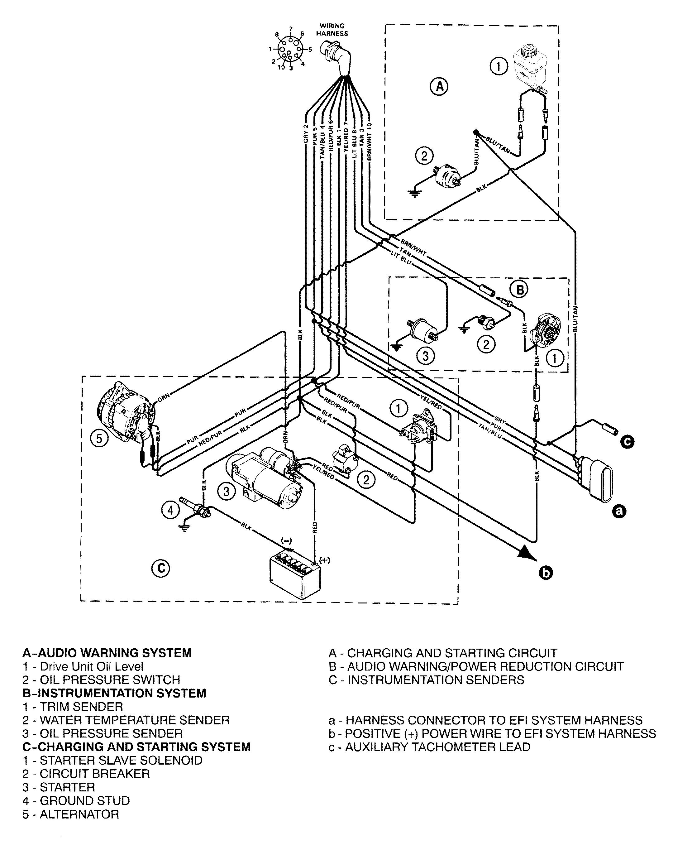 Mercruiser 5 7 Efi Wiring Harness Diagram: ?